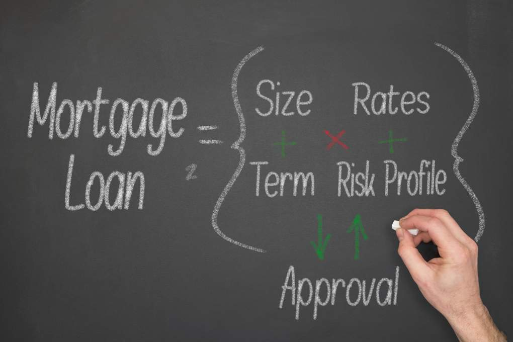 Understanding the Trends Behind Mortgage Interest Rates